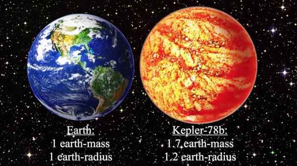 NASA'DAN HEYECANLANDIRAN KEŞİF