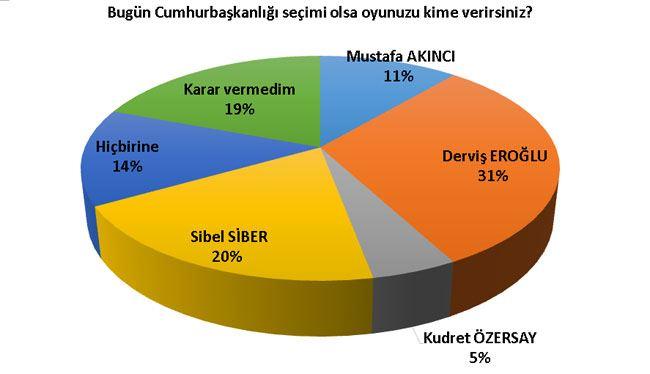 ankete2.jpg